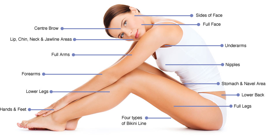 Laser Hair Removal Jalandhar Punjab India At Affordable Cost